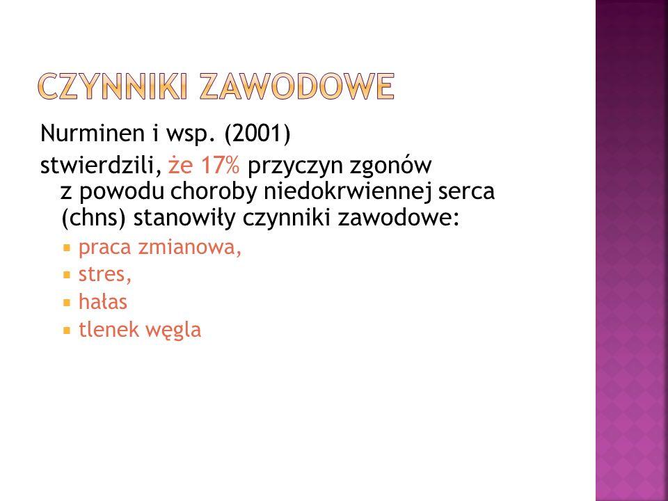 Czynniki zawodowe Nurminen i wsp. (2001)