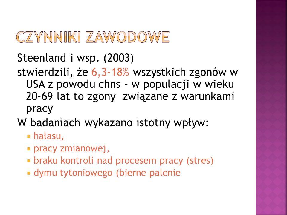 Czynniki zawodowe Steenland i wsp. (2003)