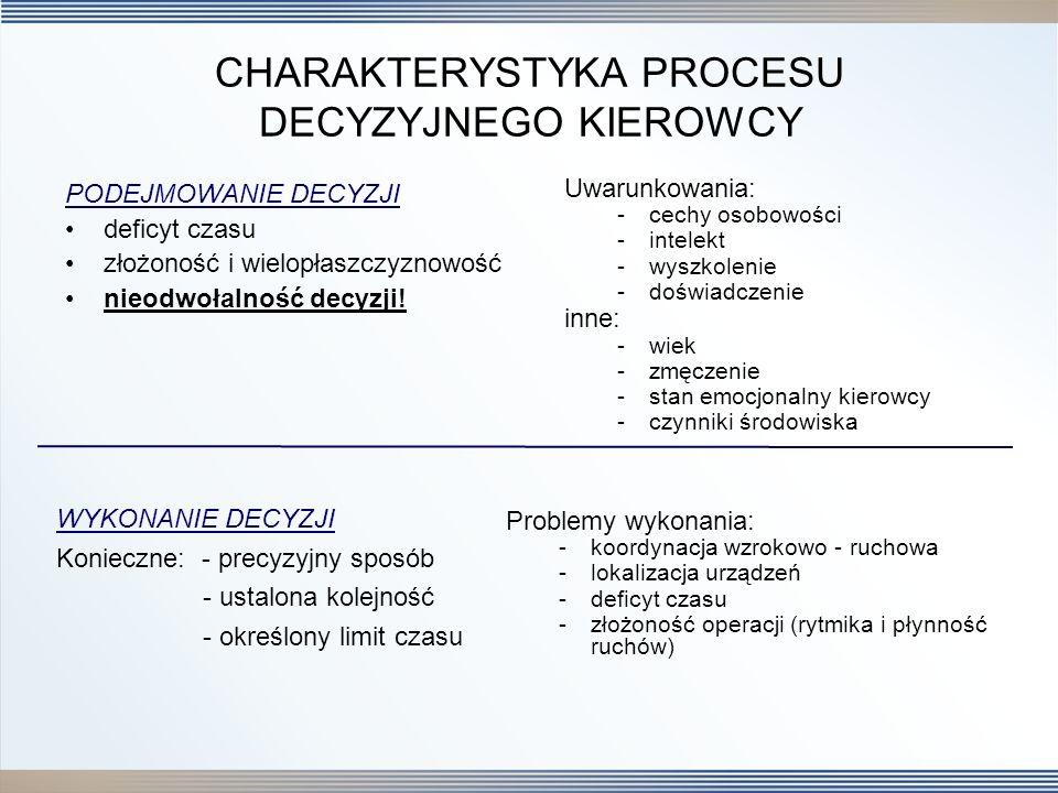 CHARAKTERYSTYKA PROCESU DECYZYJNEGO KIEROWCY