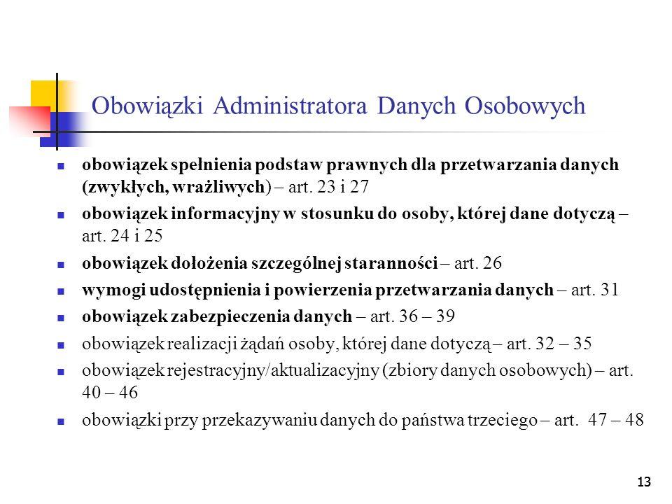 Obowiązki Administratora Danych Osobowych
