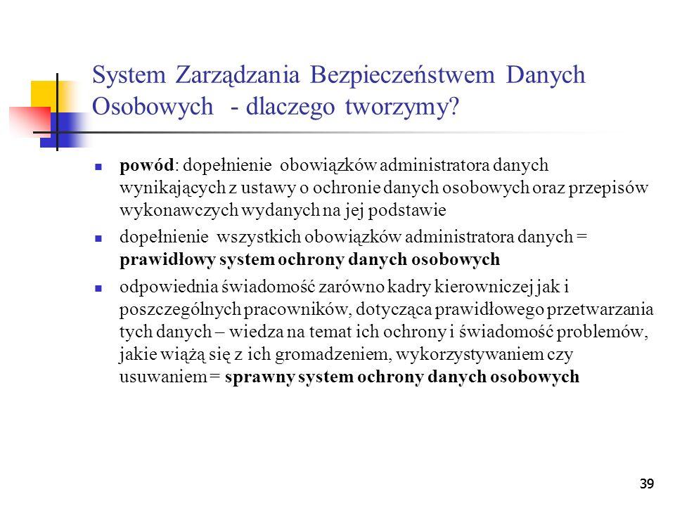 System Zarządzania Bezpieczeństwem Danych Osobowych - dlaczego tworzymy