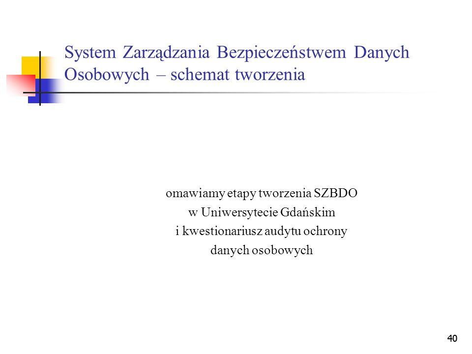 System Zarządzania Bezpieczeństwem Danych Osobowych – schemat tworzenia