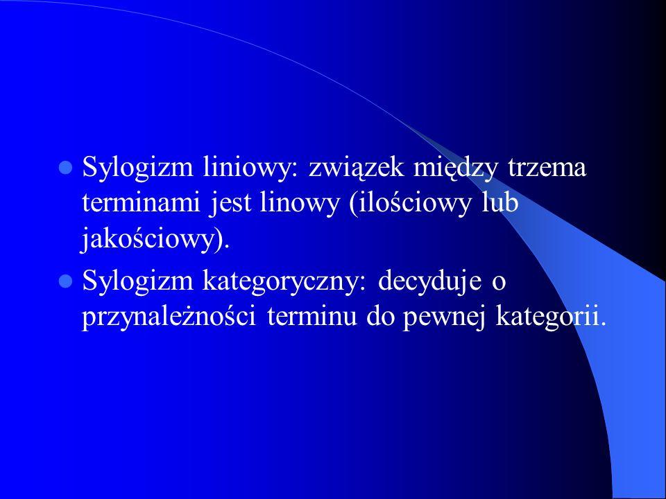 Sylogizm liniowy: związek między trzema terminami jest linowy (ilościowy lub jakościowy).