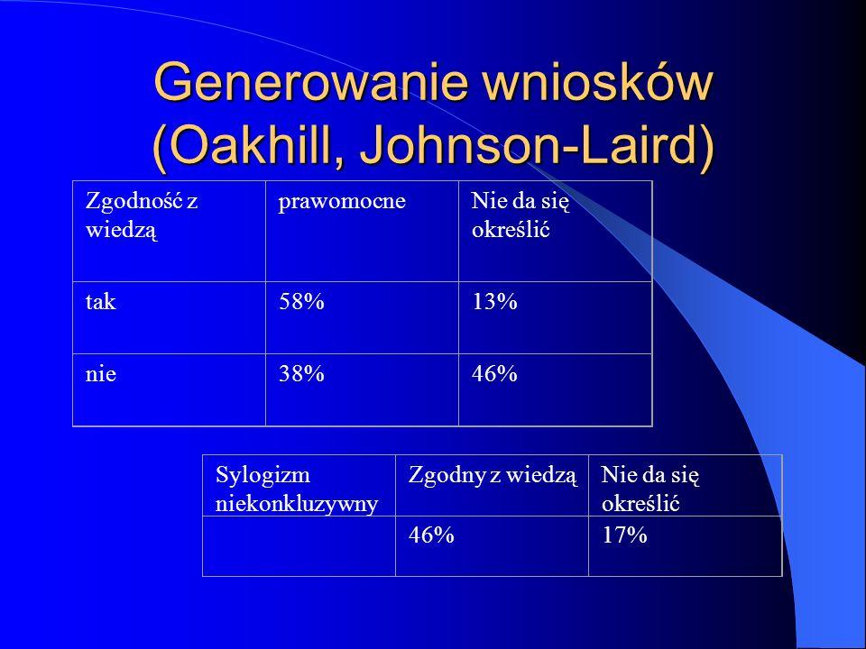 Generowanie wniosków (Oakhill, Johnson-Laird)