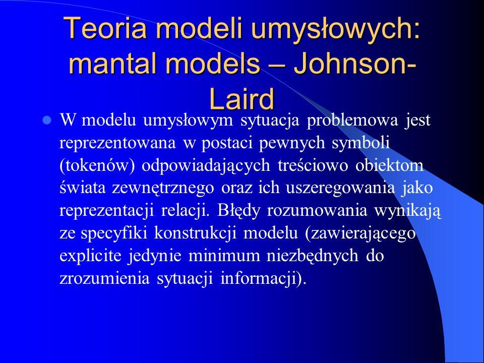 Teoria modeli umysłowych: mantal models – Johnson-Laird