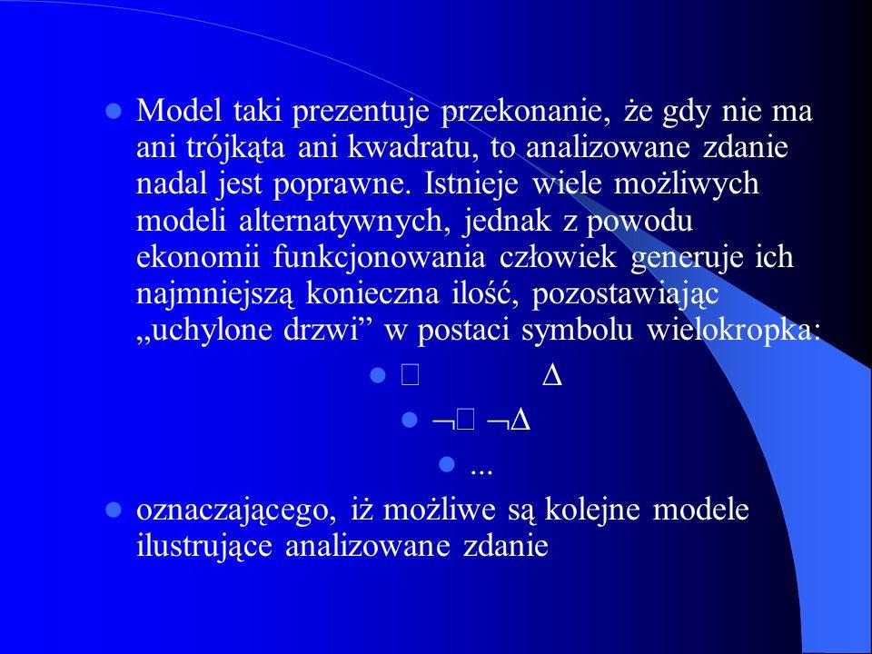 """Model taki prezentuje przekonanie, że gdy nie ma ani trójkąta ani kwadratu, to analizowane zdanie nadal jest poprawne. Istnieje wiele możliwych modeli alternatywnych, jednak z powodu ekonomii funkcjonowania człowiek generuje ich najmniejszą konieczna ilość, pozostawiając """"uchylone drzwi w postaci symbolu wielokropka:"""