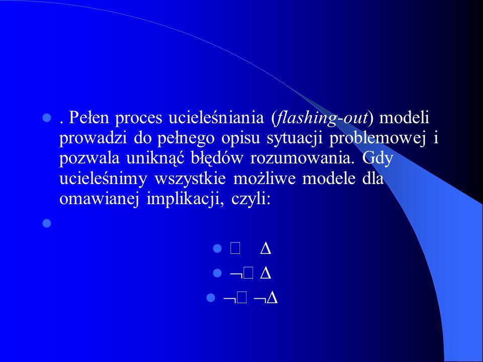 . Pełen proces ucieleśniania (flashing-out) modeli prowadzi do pełnego opisu sytuacji problemowej i pozwala uniknąć błędów rozumowania. Gdy ucieleśnimy wszystkie możliwe modele dla omawianej implikacji, czyli: