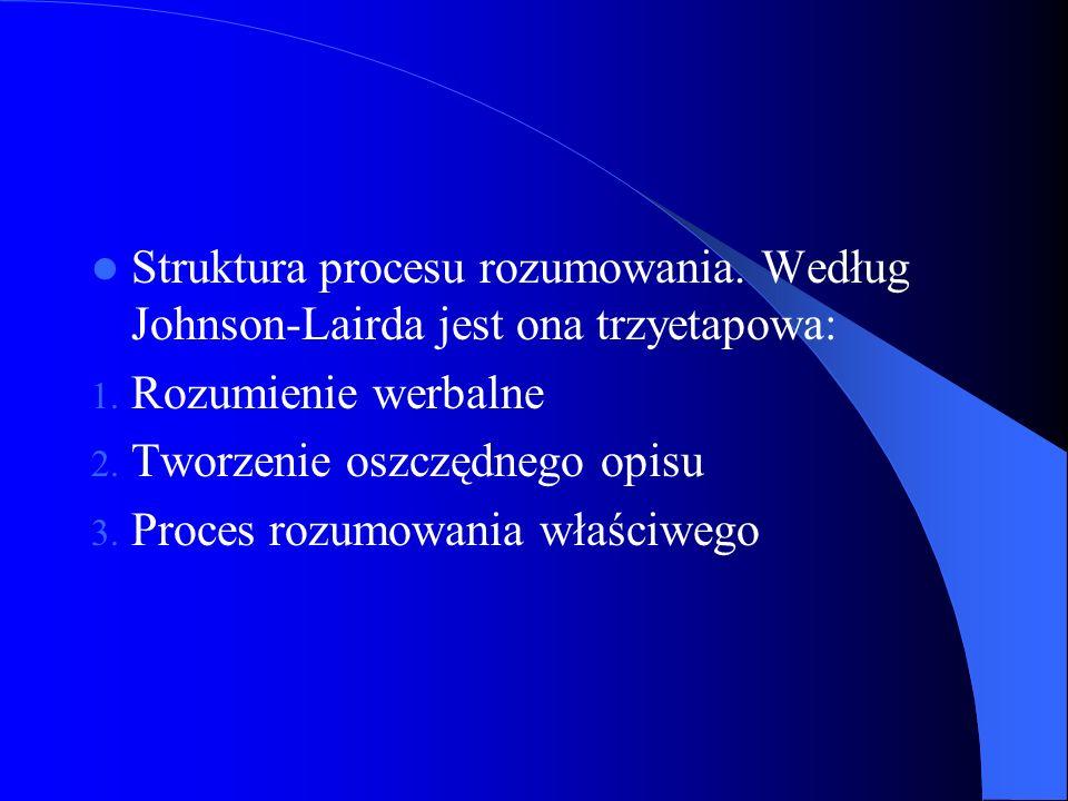 Struktura procesu rozumowania