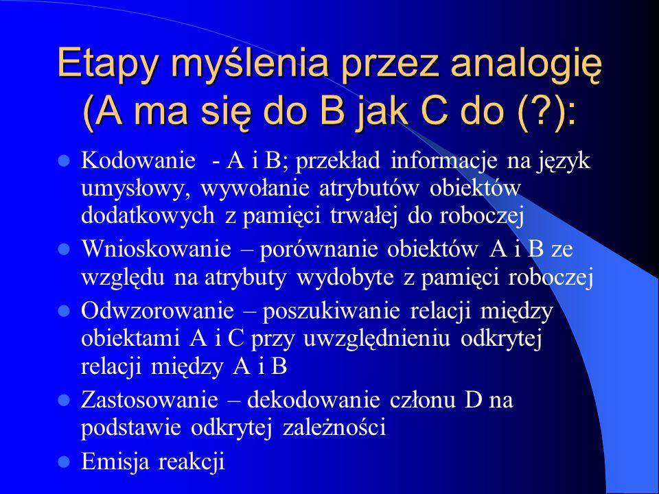 Etapy myślenia przez analogię (A ma się do B jak C do ( ):