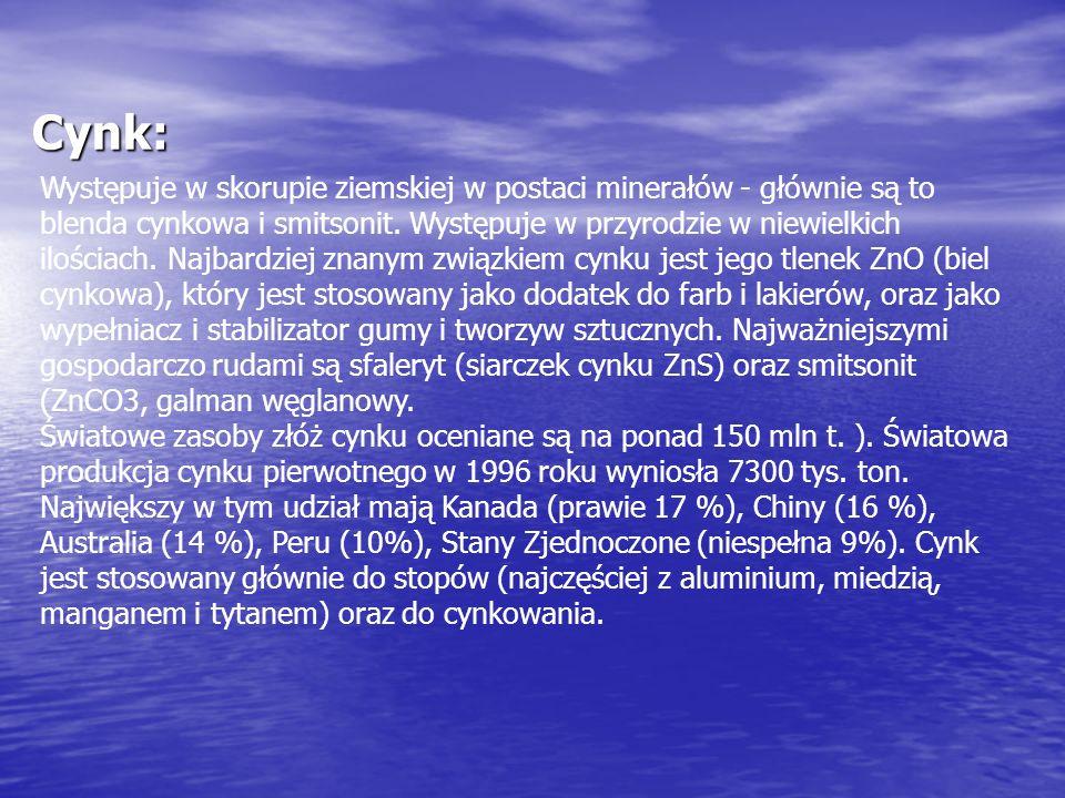Cynk:
