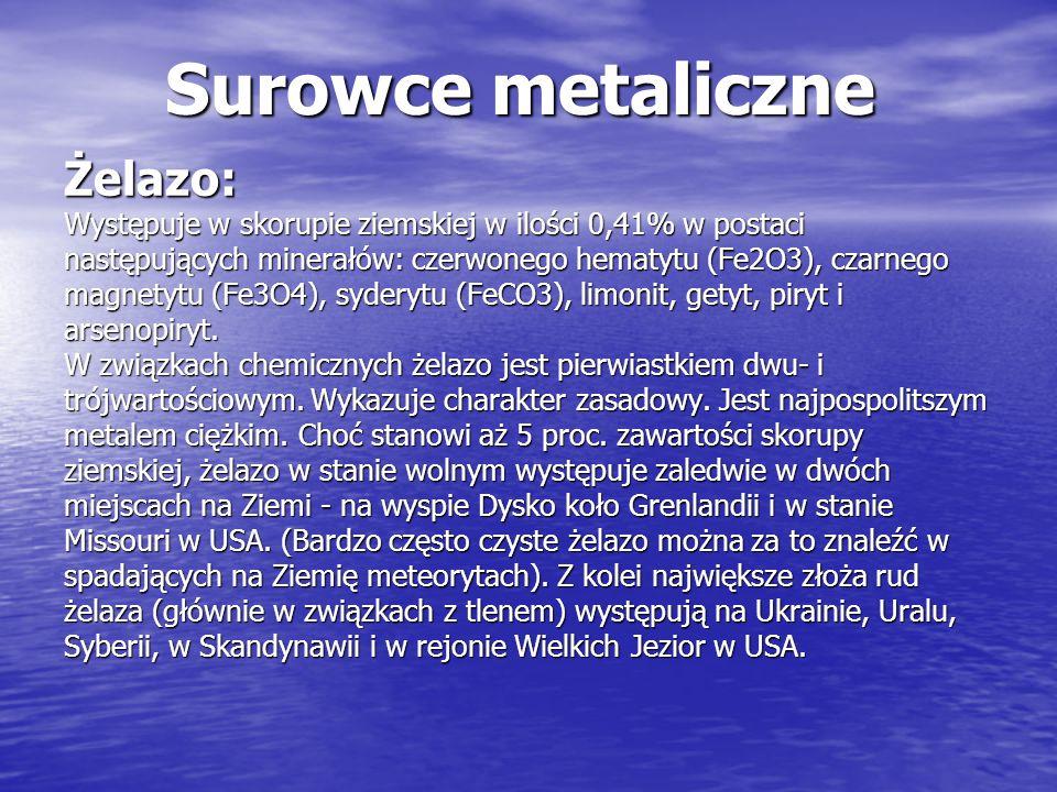 Surowce metaliczne Żelazo: