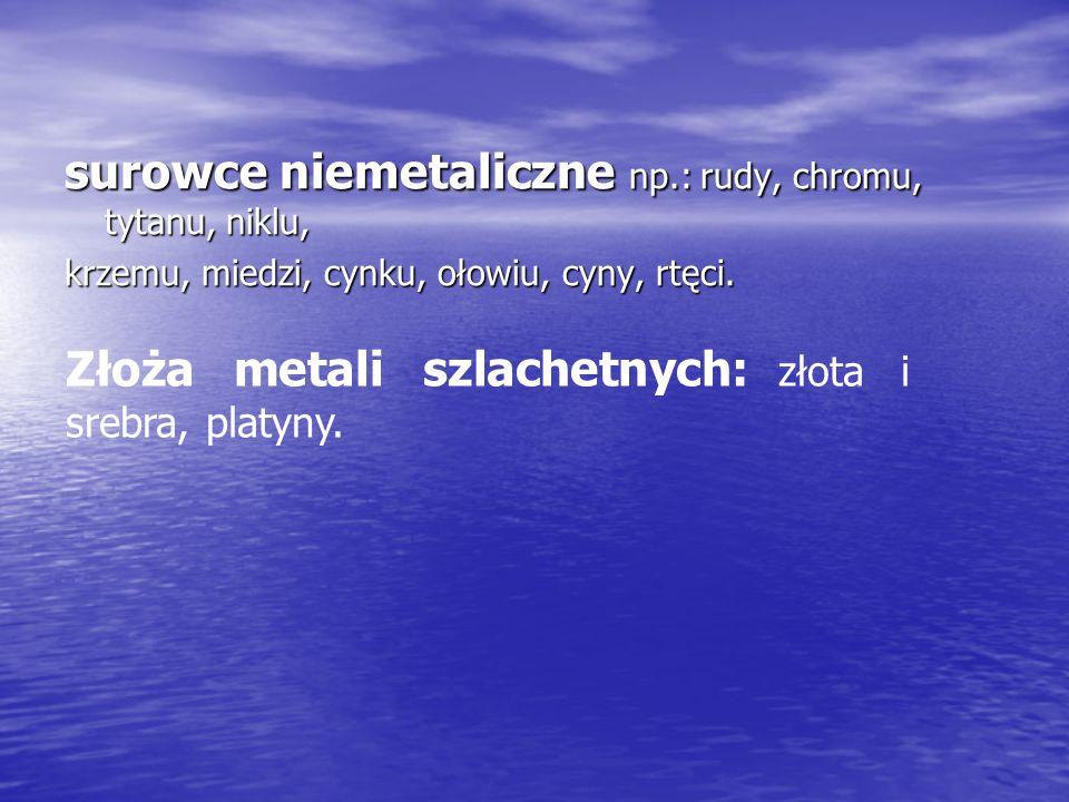 surowce niemetaliczne np.: rudy, chromu, tytanu, niklu,