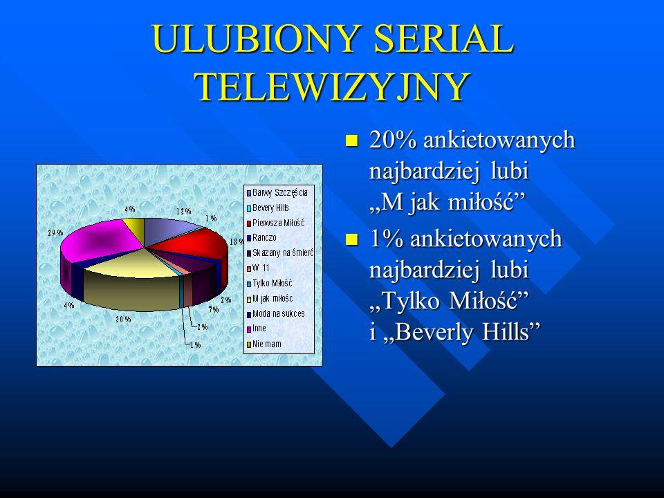 ULUBIONY SERIAL TELEWIZYJNY
