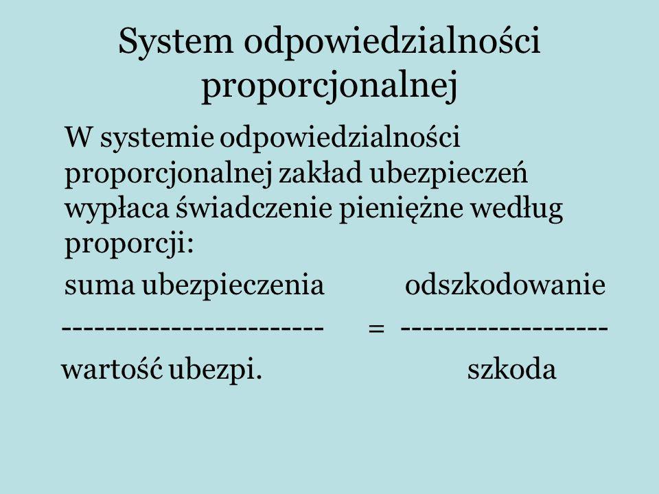 System odpowiedzialności proporcjonalnej