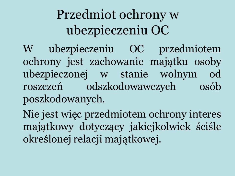 Przedmiot ochrony w ubezpieczeniu OC