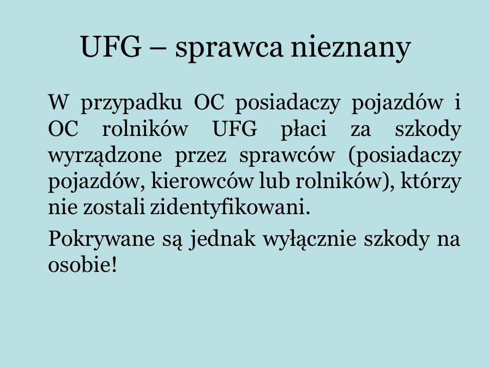 UFG – sprawca nieznany