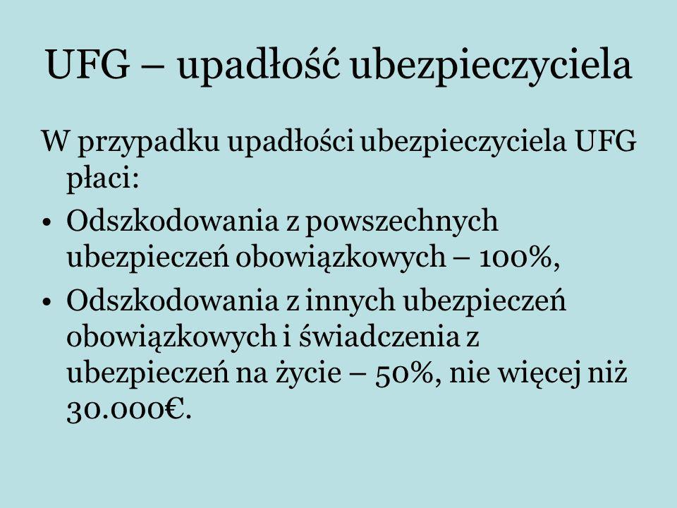 UFG – upadłość ubezpieczyciela