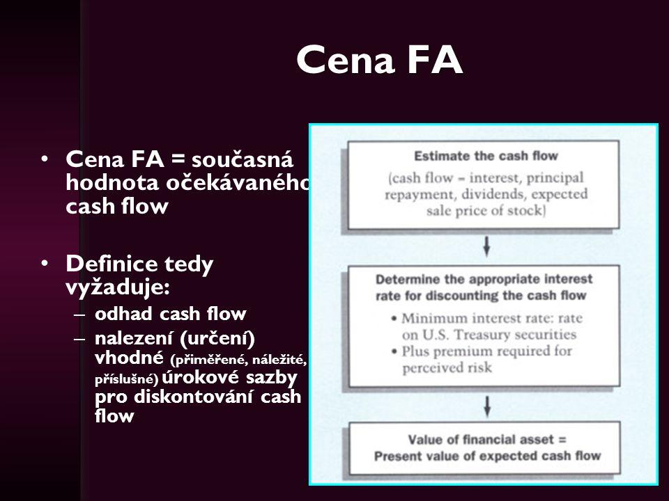 Cena FA Cena FA = současná hodnota očekávaného cash flow