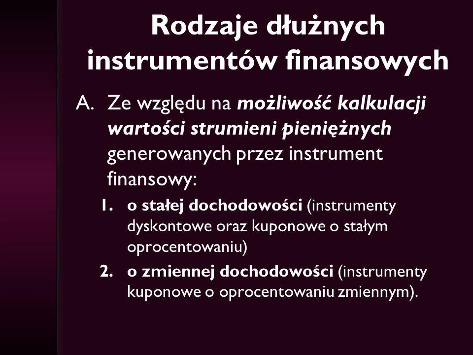 Rodzaje dłużnych instrumentów finansowych