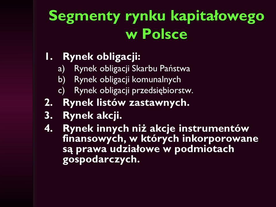 Segmenty rynku kapitałowego w Polsce