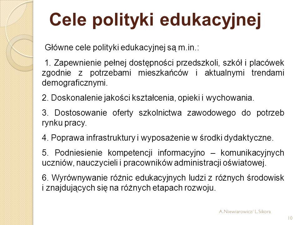 Cele polityki edukacyjnej