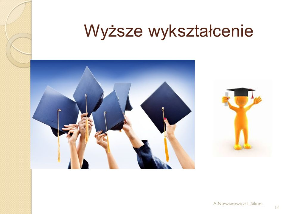 Wyższe wykształcenie A.Niewiarowicz/ L.Sikora