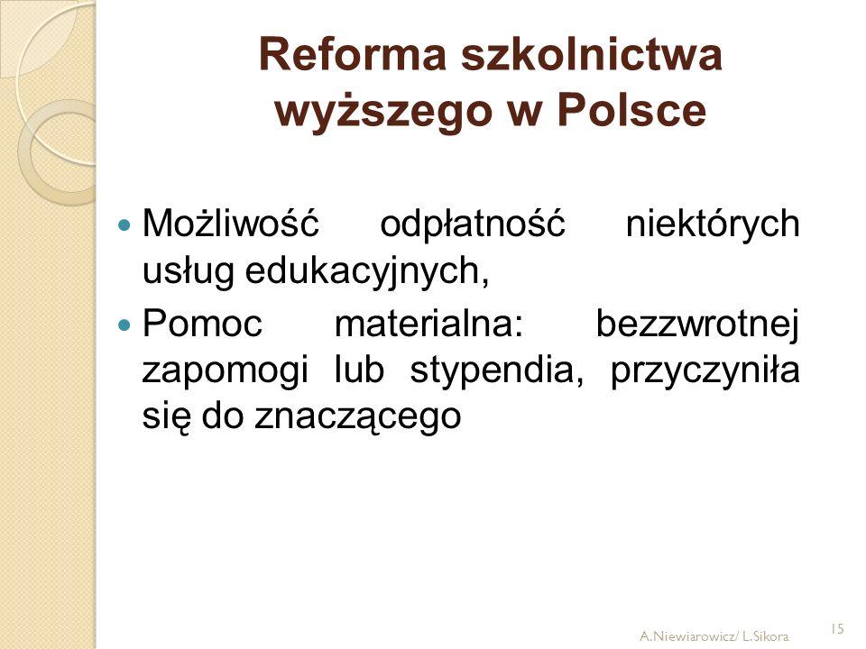 Reforma szkolnictwa wyższego w Polsce