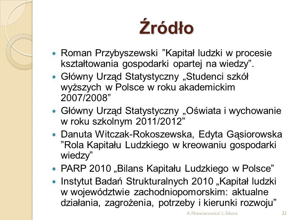 Źródło Roman Przybyszewski Kapitał ludzki w procesie kształtowania gospodarki opartej na wiedzy .