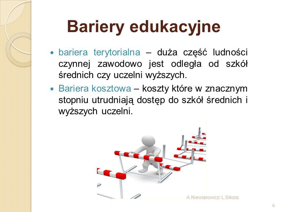 Bariery edukacyjne bariera terytorialna – duża część ludności czynnej zawodowo jest odległa od szkół średnich czy uczelni wyższych.