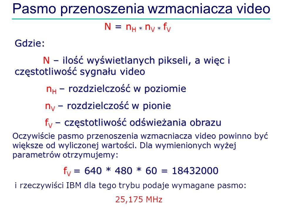 Pasmo przenoszenia wzmacniacza video
