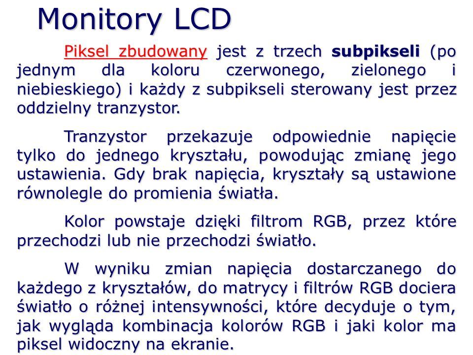 Monitory LCD
