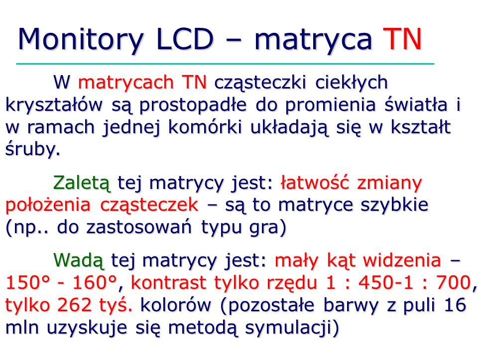 Monitory LCD – matryca TN