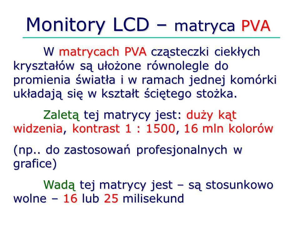 Monitory LCD – matryca PVA