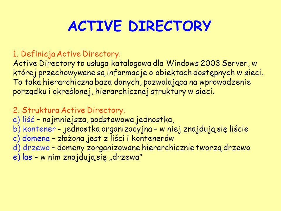 ACTIVE DIRECTORY Definicja Active Directory.