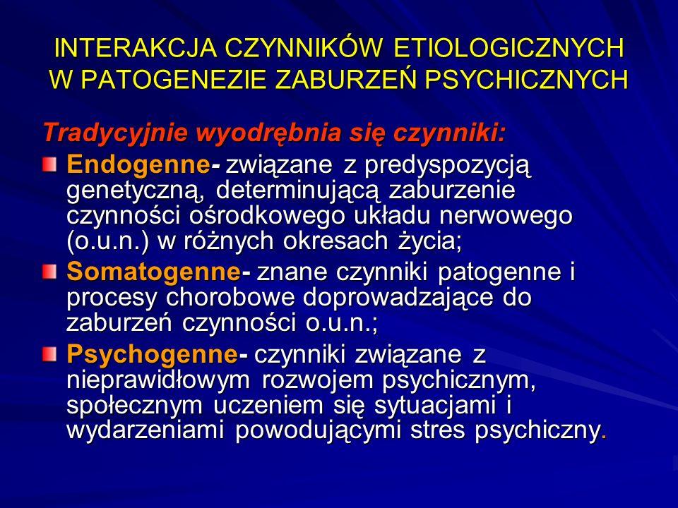 INTERAKCJA CZYNNIKÓW ETIOLOGICZNYCH W PATOGENEZIE ZABURZEŃ PSYCHICZNYCH