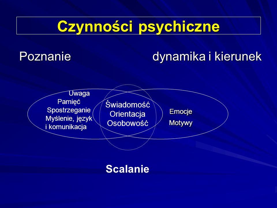 Czynności psychiczne Poznanie dynamika i kierunek Emocje Scalanie