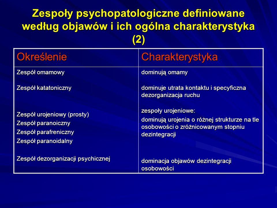 Zespoły psychopatologiczne definiowane według objawów i ich ogólna charakterystyka (2)