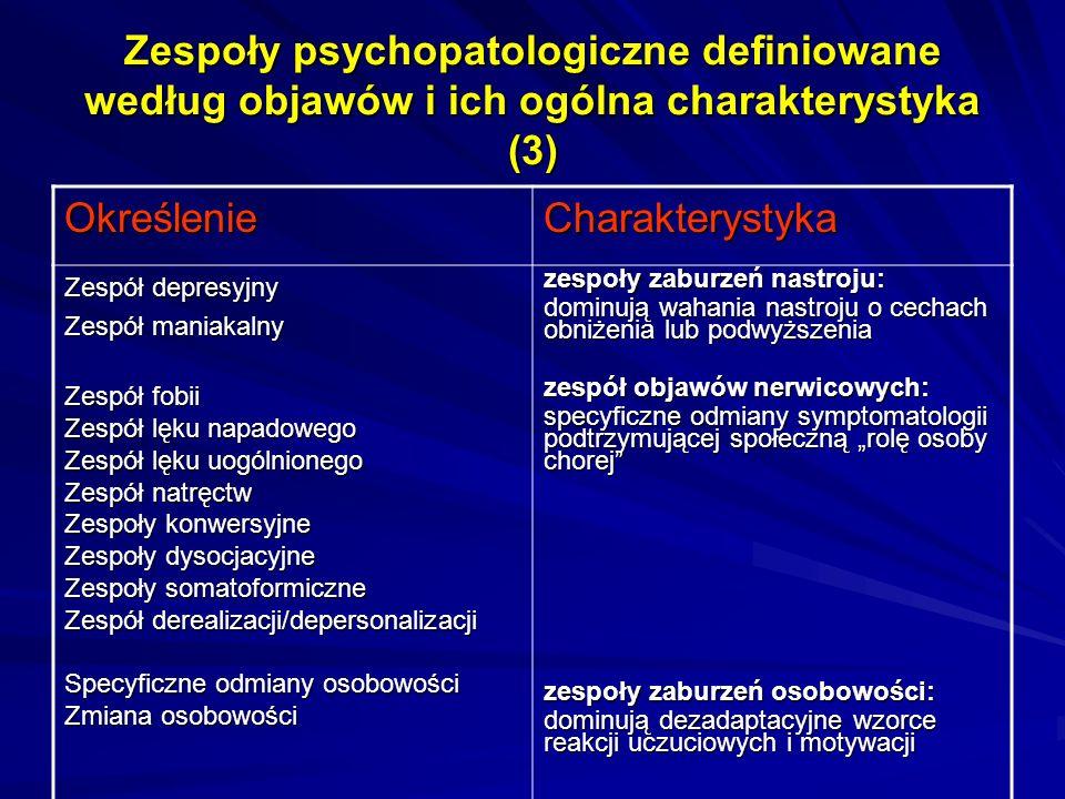 Zespoły psychopatologiczne definiowane według objawów i ich ogólna charakterystyka (3)