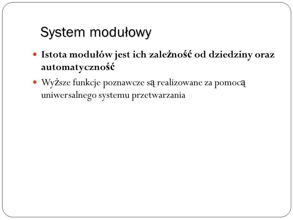 System modułowy Istota modułów jest ich zależność od dziedziny oraz automatyczność.