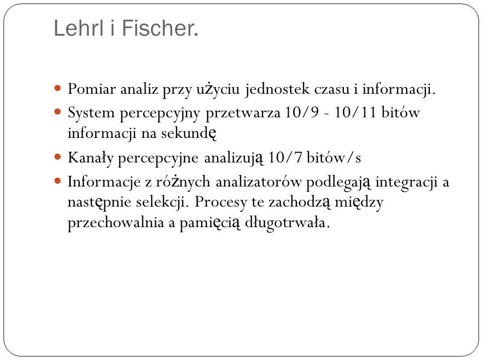 Lehrl i Fischer. Pomiar analiz przy użyciu jednostek czasu i informacji. System percepcyjny przetwarza 10/9 - 10/11 bitów informacji na sekundę.