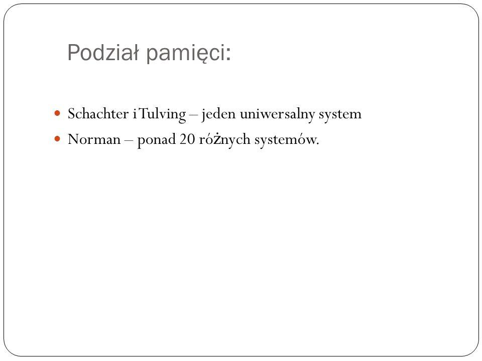 Podział pamięci: Schachter i Tulving – jeden uniwersalny system