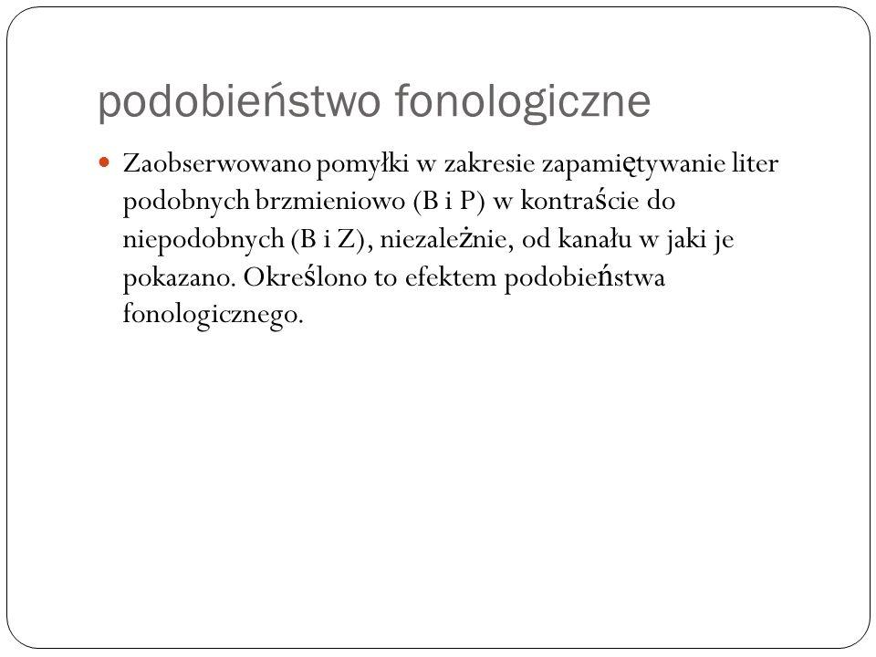podobieństwo fonologiczne