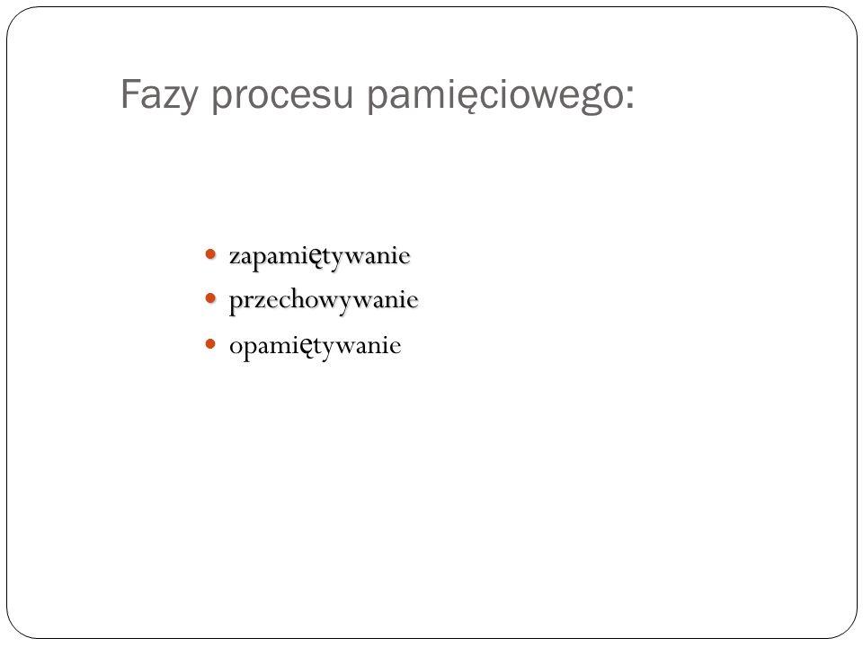 Fazy procesu pamięciowego: