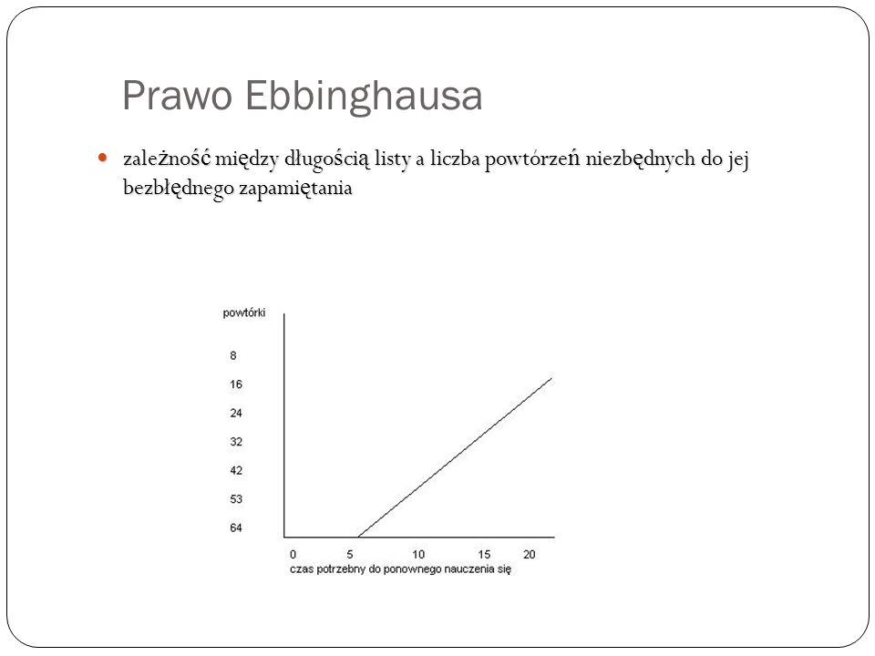 Prawo Ebbinghausa zależność między długością listy a liczba powtórzeń niezbędnych do jej bezbłędnego zapamiętania.