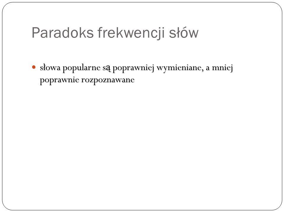 Paradoks frekwencji słów