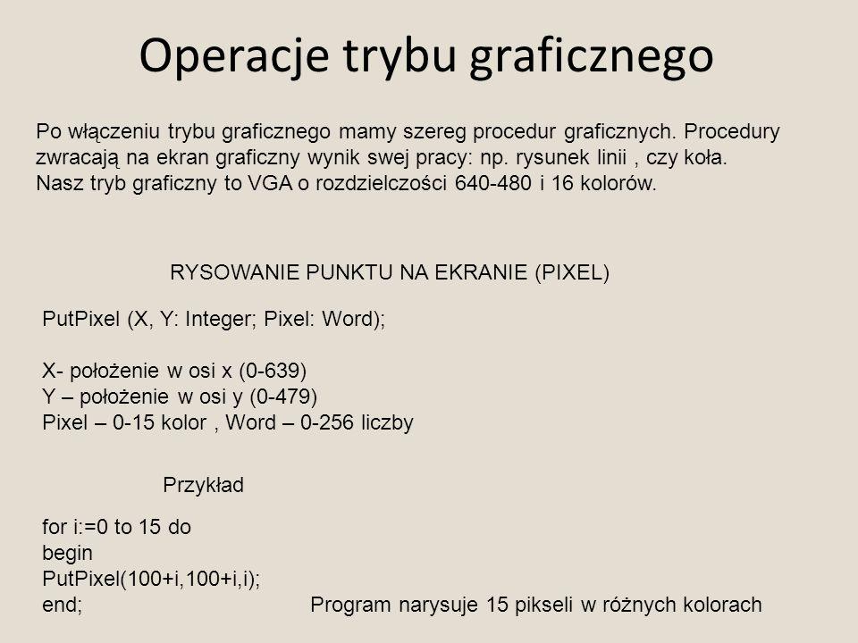 Operacje trybu graficznego