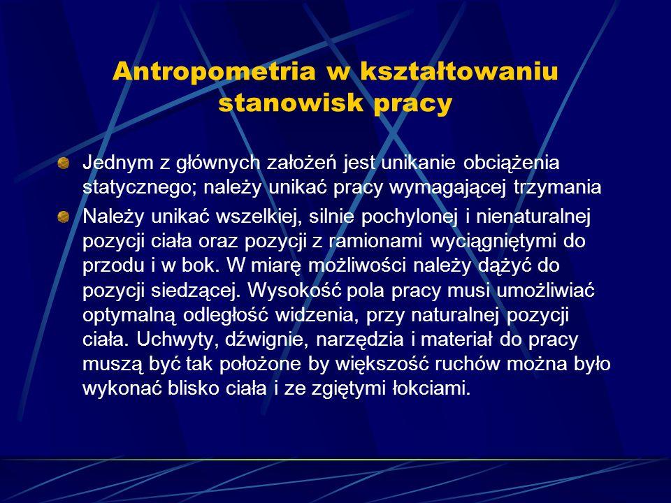 Antropometria w kształtowaniu stanowisk pracy