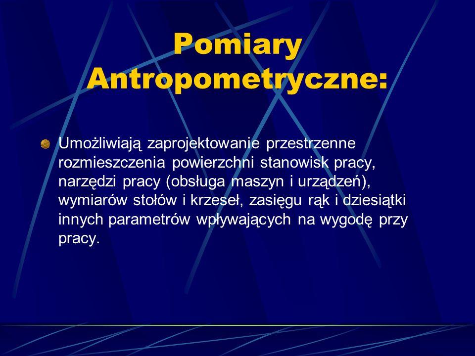 Pomiary Antropometryczne: