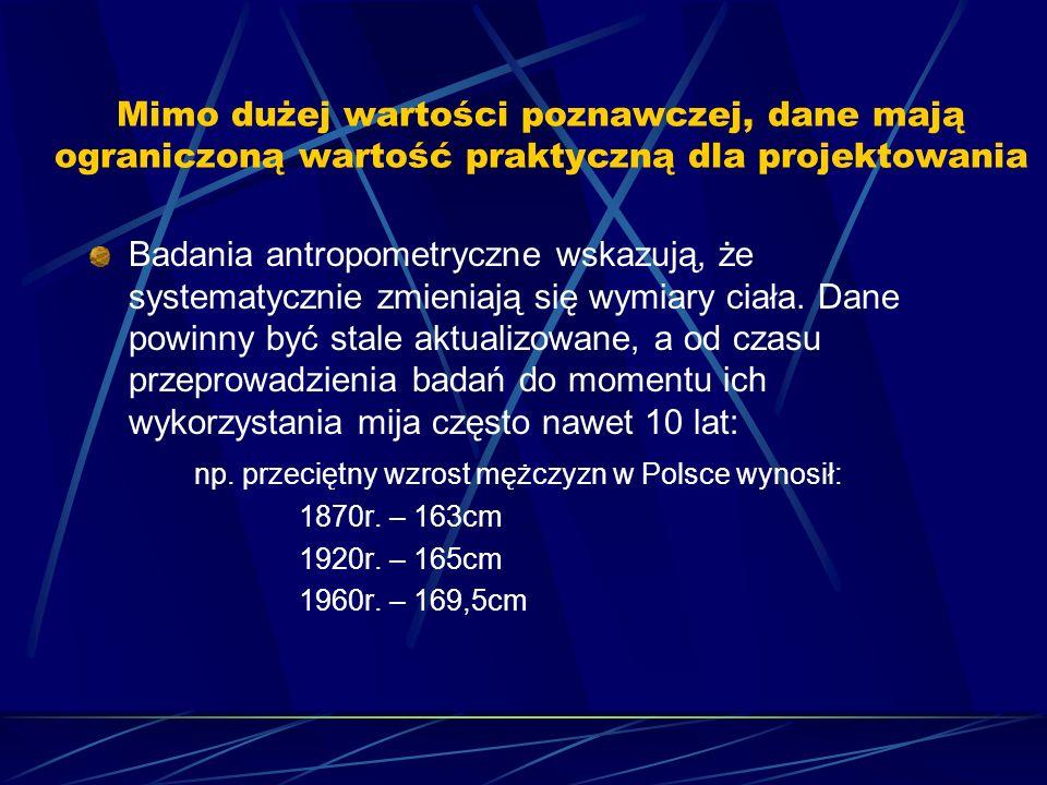 np. przeciętny wzrost mężczyzn w Polsce wynosił: