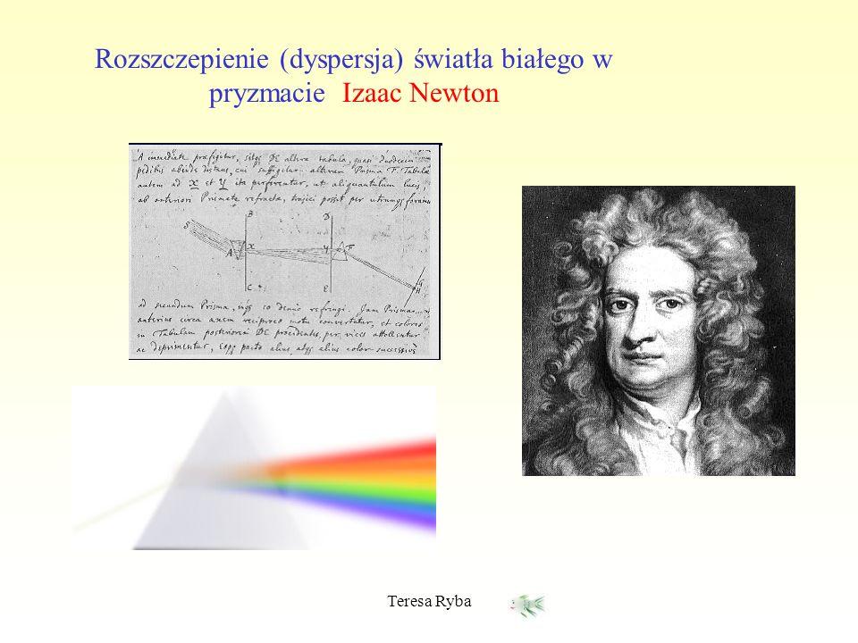 Rozszczepienie (dyspersja) światła białego w pryzmacie Izaac Newton